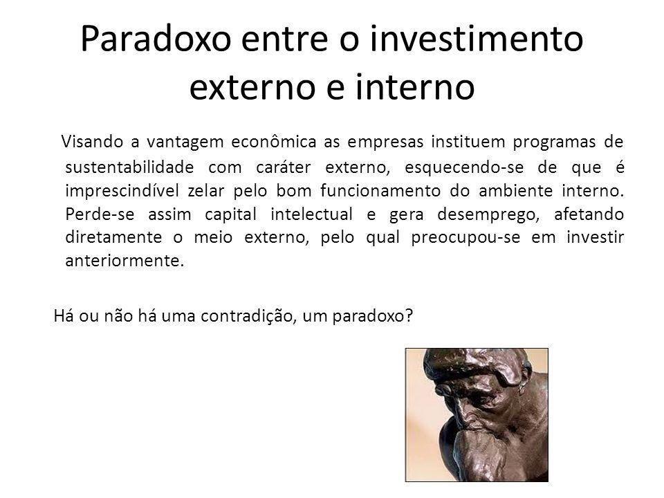 Paradoxo entre o investimento externo e interno
