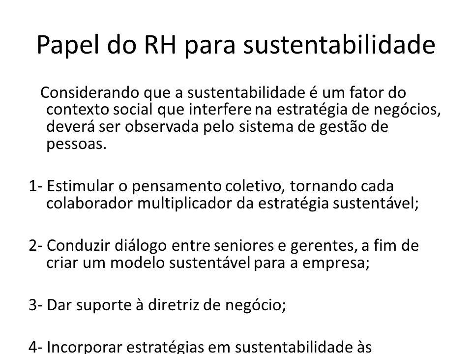 Papel do RH para sustentabilidade