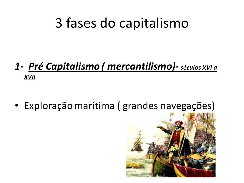 3 fases do capitalismo 1- Pré Capitalismo ( mercantilismo)- séculos XVI a XVII.