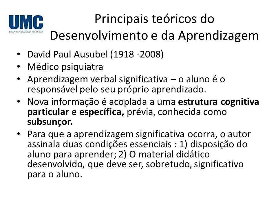 Principais teóricos do Desenvolvimento e da Aprendizagem