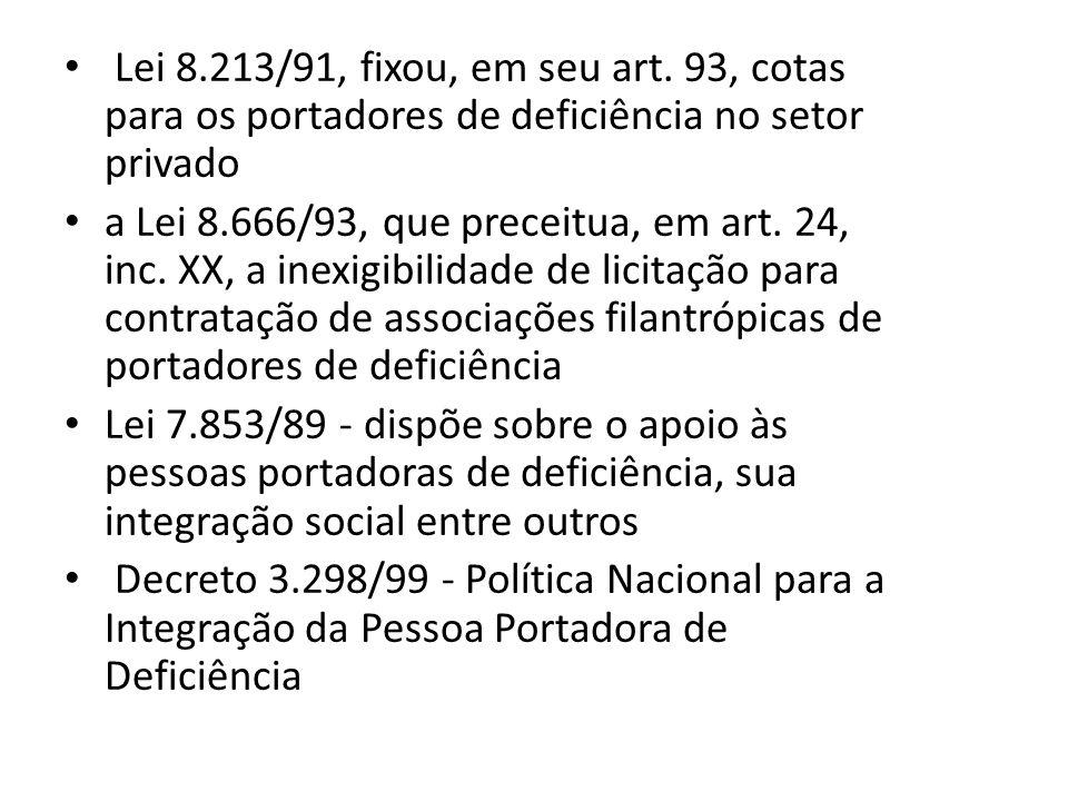 Lei 8.213/91, fixou, em seu art. 93, cotas para os portadores de deficiência no setor privado
