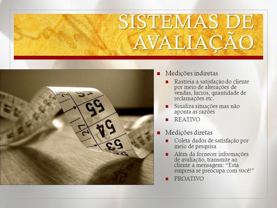 SISTEMAS DE AVALIAÇÃO Medições indiretas Medições diretas