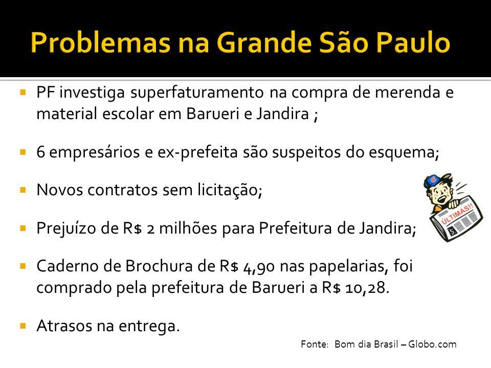 Problemas na Grande São Paulo