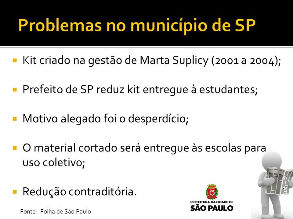 Problemas no município de SP