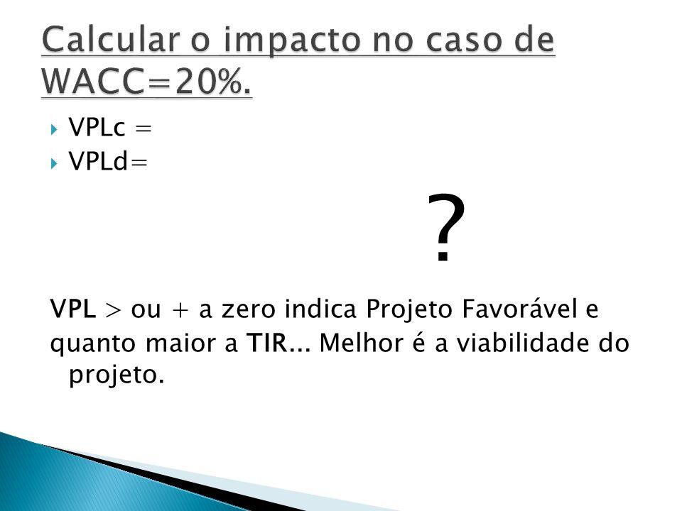 Calcular o impacto no caso de WACC=20%.
