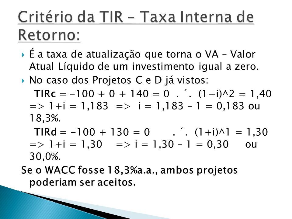 Critério da TIR – Taxa Interna de Retorno: