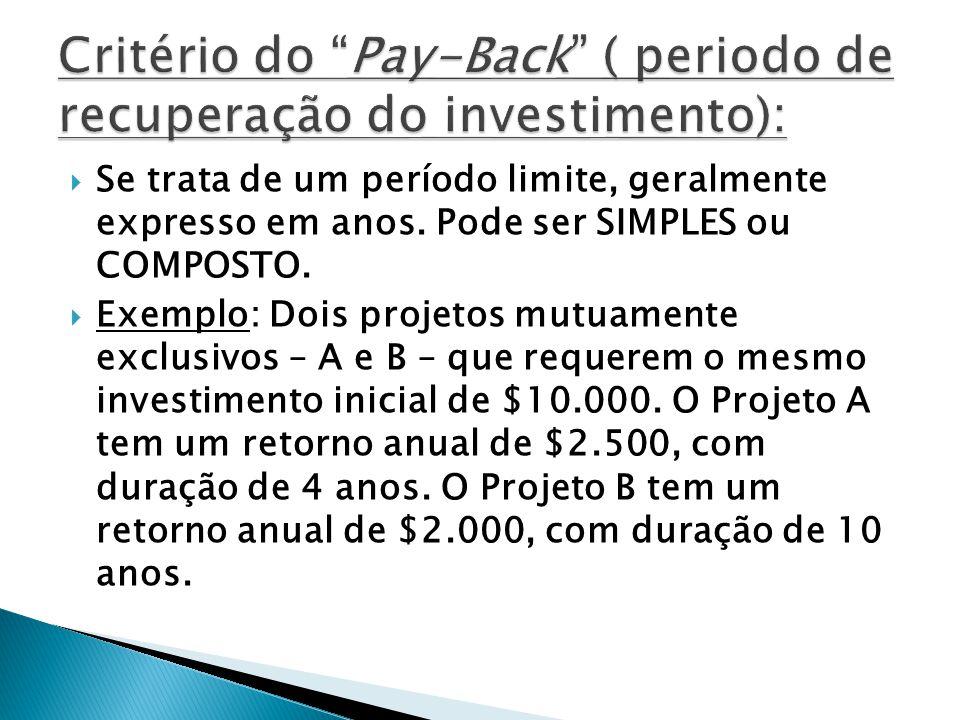Critério do Pay-Back ( periodo de recuperação do investimento):