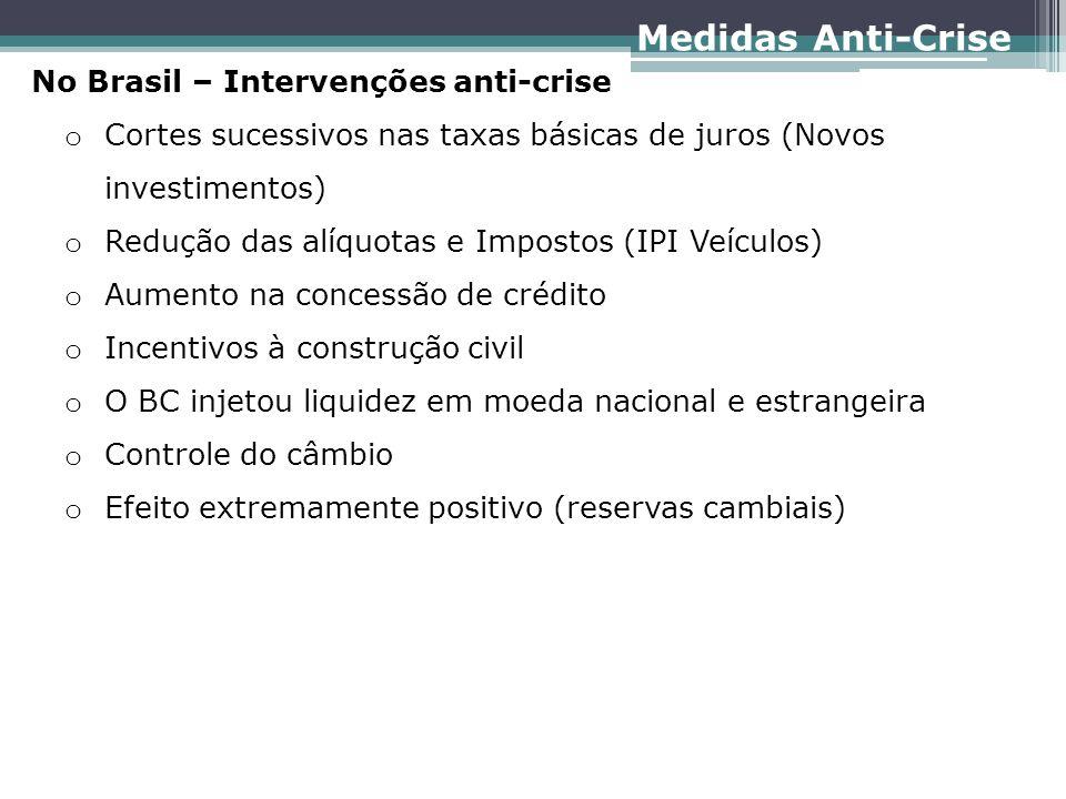 Medidas Anti-Crise No Brasil – Intervenções anti-crise