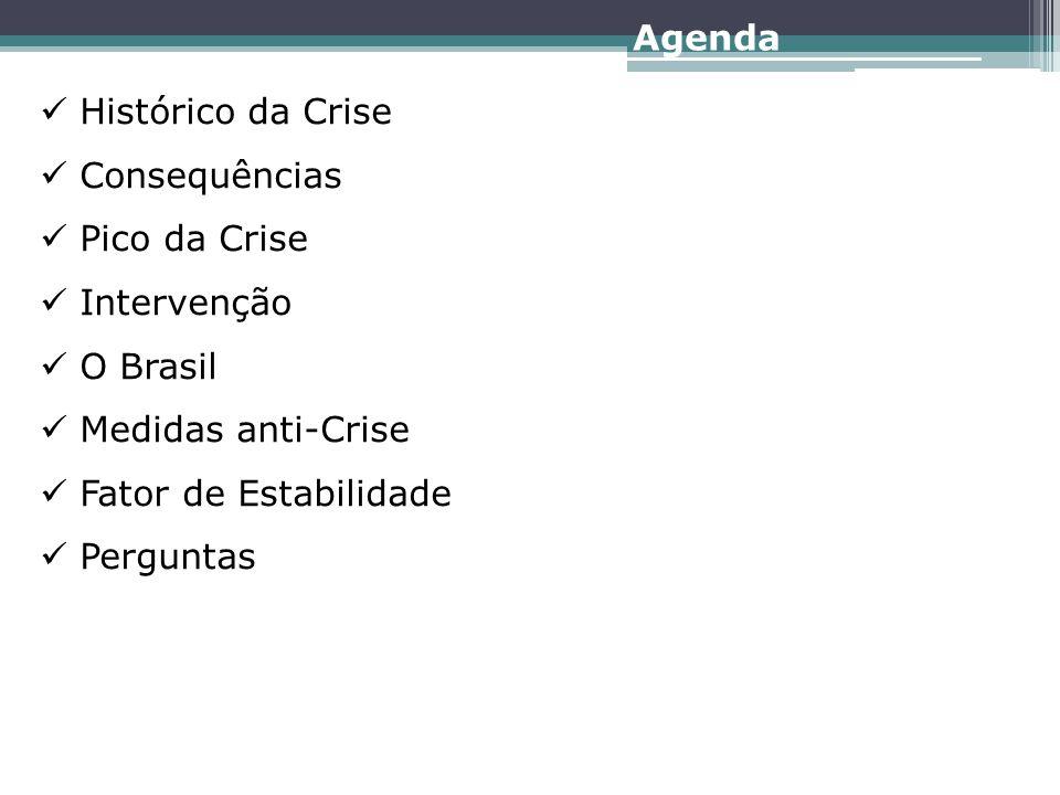 Agenda Histórico da Crise. Consequências. Pico da Crise. Intervenção. O Brasil. Medidas anti-Crise.