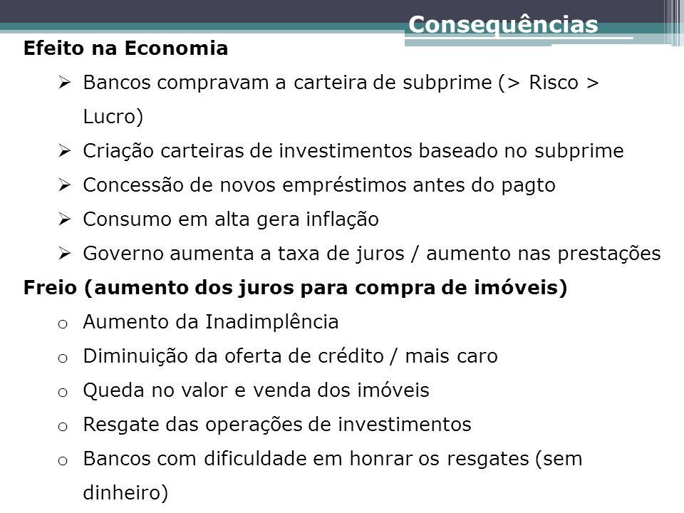 Consequências Efeito na Economia