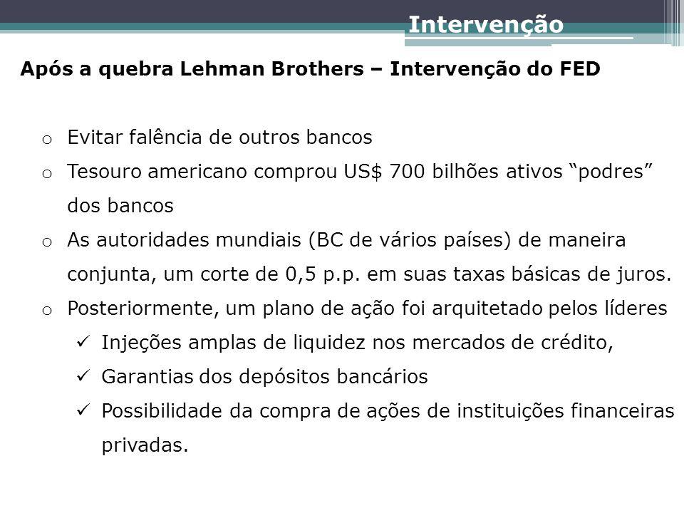 Intervenção Após a quebra Lehman Brothers – Intervenção do FED