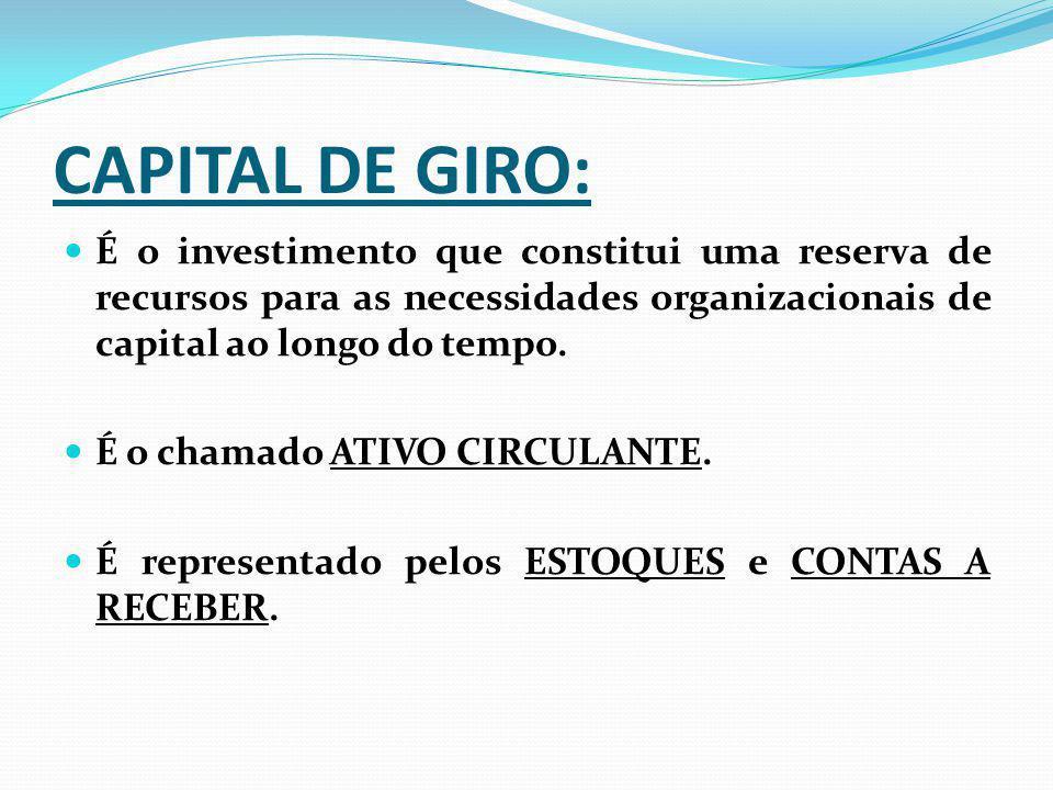 CAPITAL DE GIRO: É o investimento que constitui uma reserva de recursos para as necessidades organizacionais de capital ao longo do tempo.