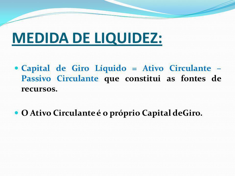 MEDIDA DE LIQUIDEZ: Capital de Giro Líquido = Ativo Circulante – Passivo Circulante que constitui as fontes de recursos.