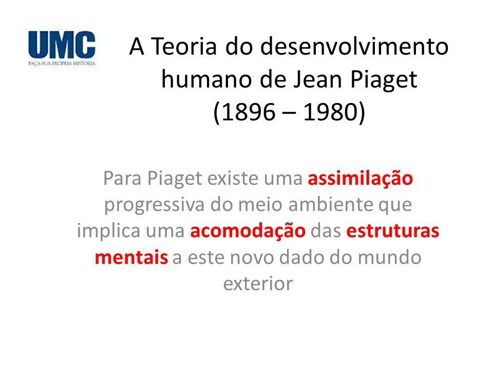 A Teoria do desenvolvimento humano de Jean Piaget (1896 – 1980)
