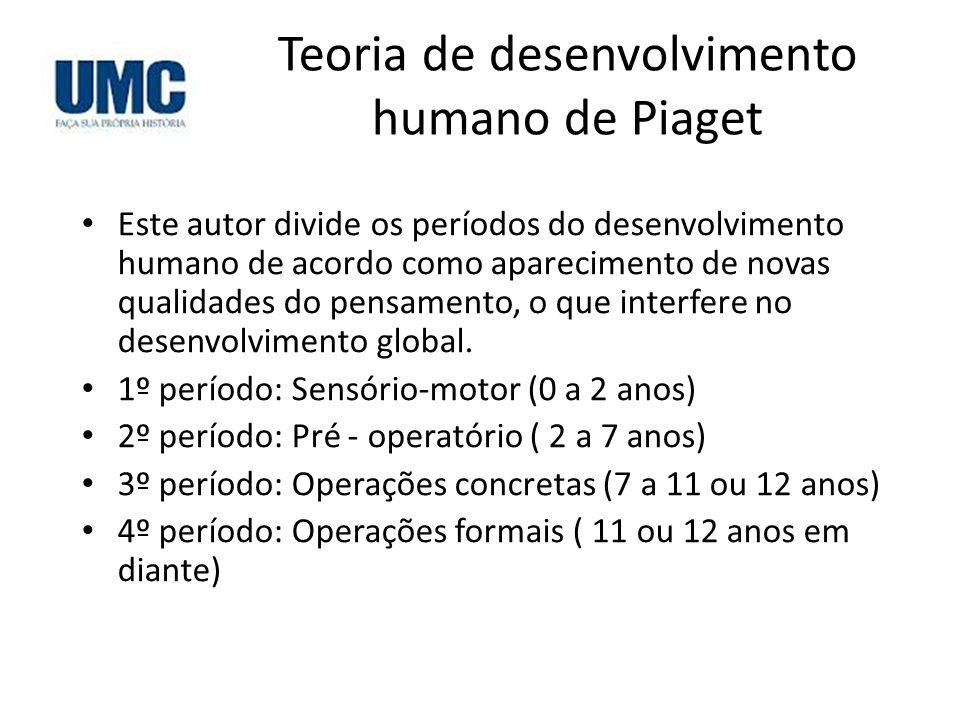 Teoria de desenvolvimento humano de Piaget