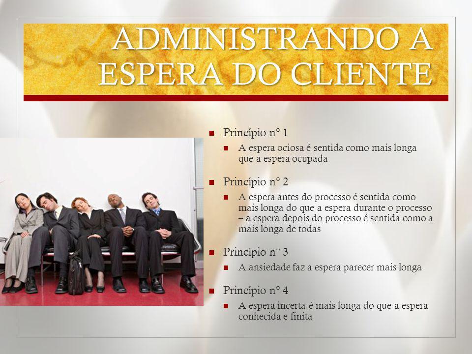 ADMINISTRANDO A ESPERA DO CLIENTE