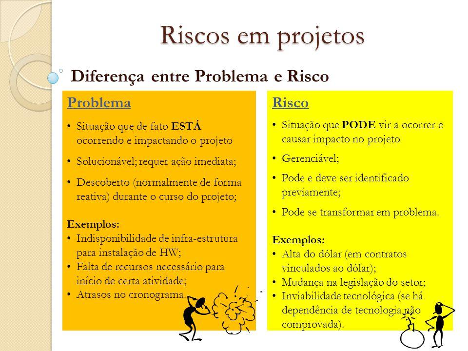 Riscos em projetos Diferença entre Problema e Risco Problema Risco