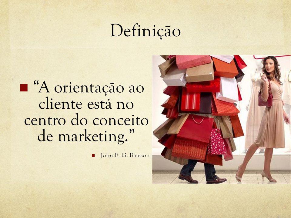 A orientação ao cliente está no centro do conceito de marketing.