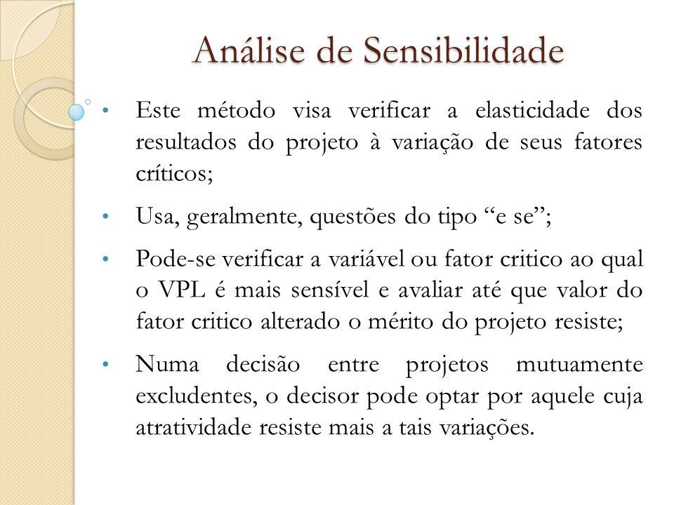 Análise de Sensibilidade