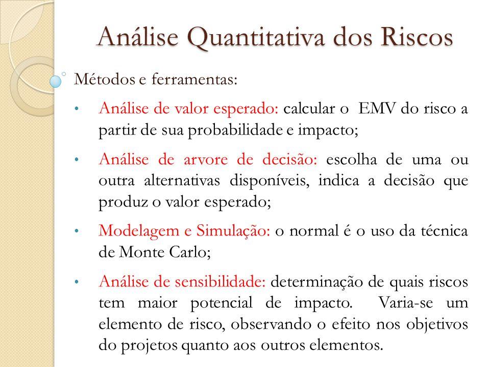 Análise Quantitativa dos Riscos