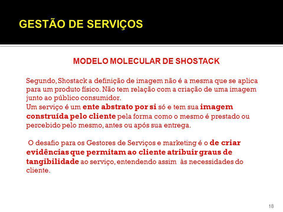 GESTÃO DE SERVIÇOS MODELO MOLECULAR DE SHOSTACK