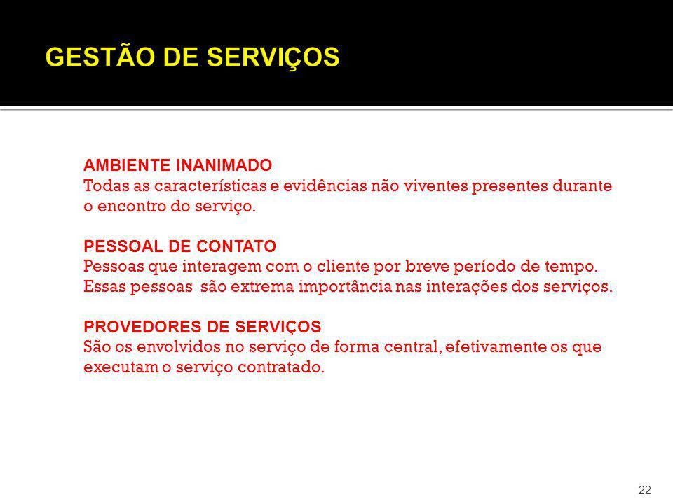 GESTÃO DE SERVIÇOS AMBIENTE INANIMADO
