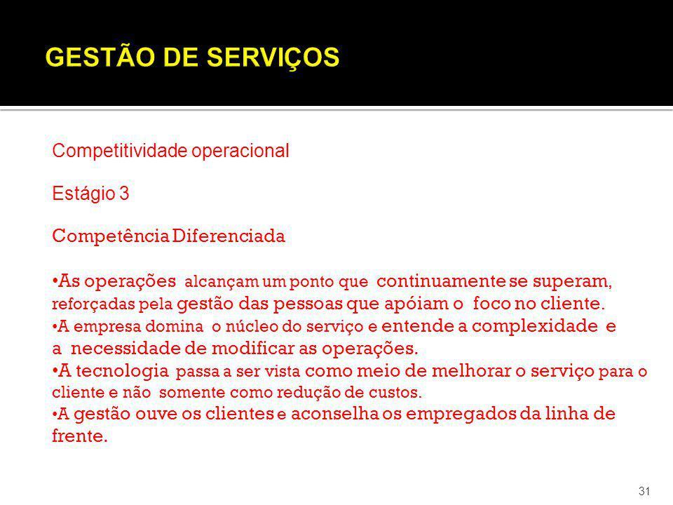 GESTÃO DE SERVIÇOS Competitividade operacional Estágio 3