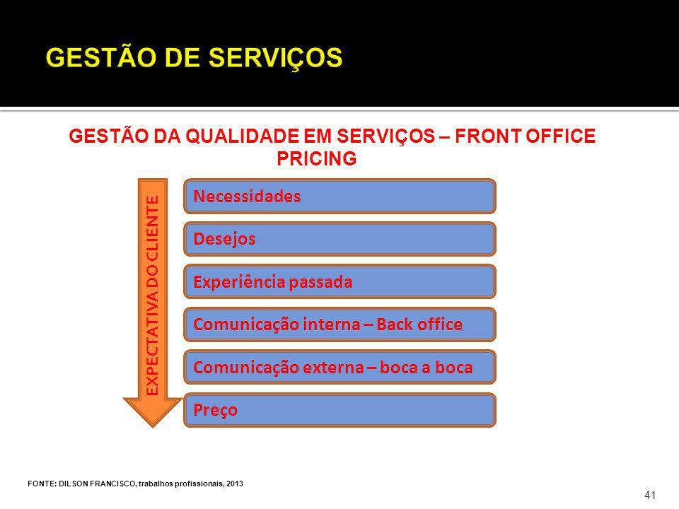 EXPECTATIVA DO CLIENTE