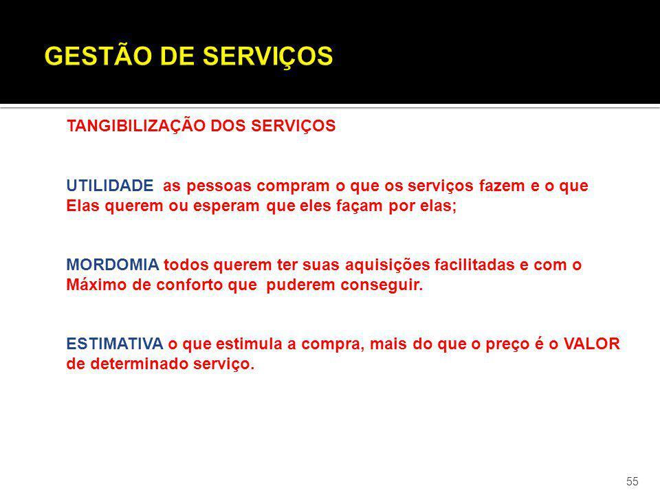 GESTÃO DE SERVIÇOS TANGIBILIZAÇÃO DOS SERVIÇOS