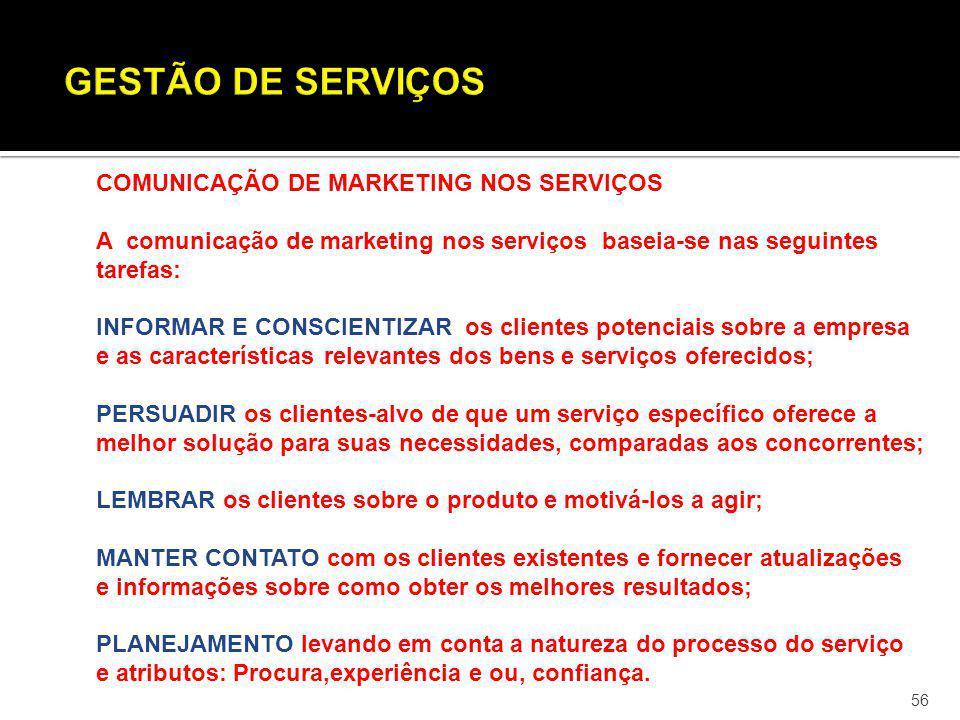 GESTÃO DE SERVIÇOS COMUNICAÇÃO DE MARKETING NOS SERVIÇOS