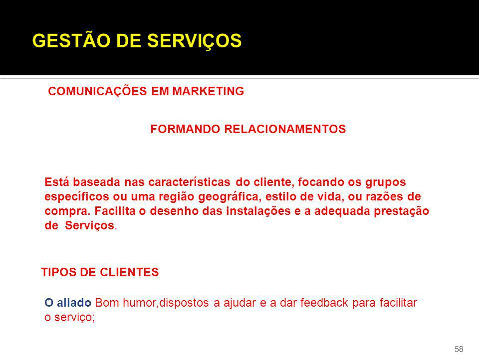 GESTÃO DE SERVIÇOS COMUNICAÇÕES EM MARKETING FORMANDO RELACIONAMENTOS