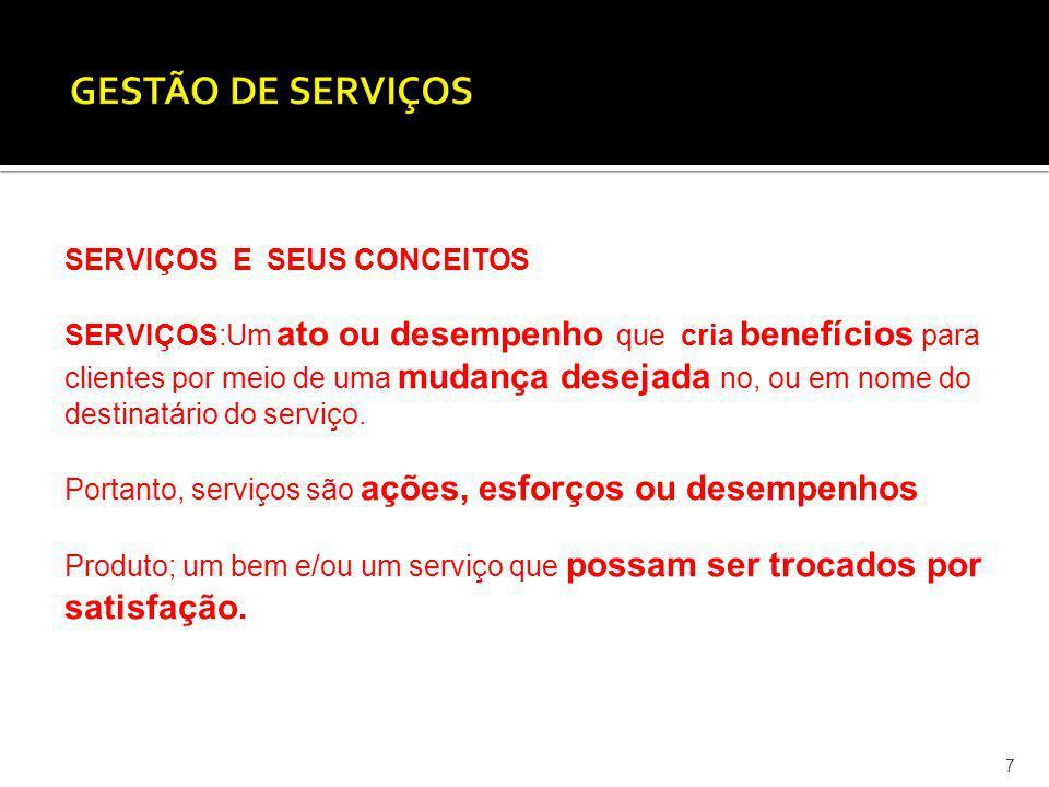 GESTÃO DE SERVIÇOS satisfação. SERVIÇOS E SEUS CONCEITOS