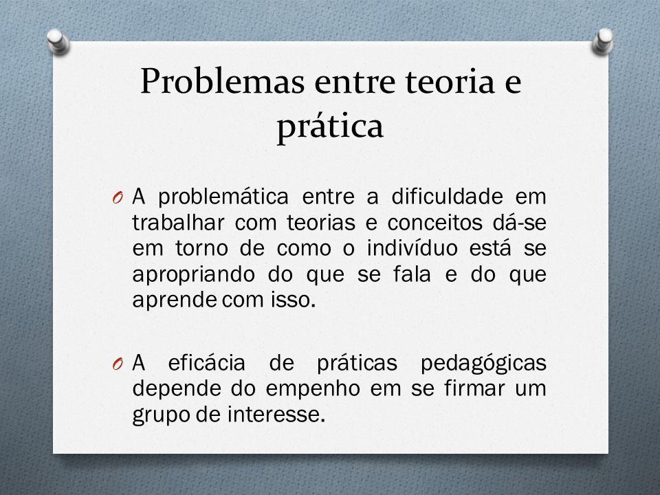 Problemas entre teoria e prática