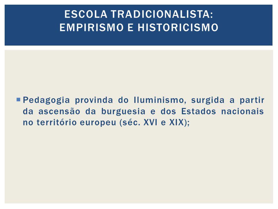 Escola tradicionalista: Empirismo e Historicismo