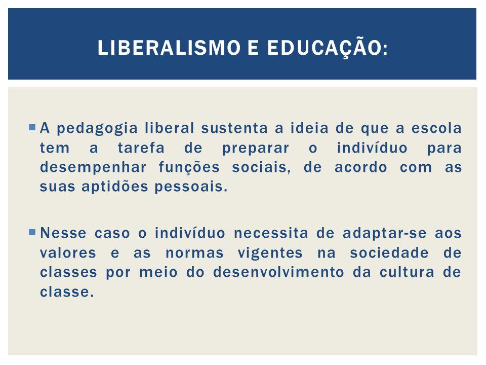 Liberalismo E EDUCAÇÃO: