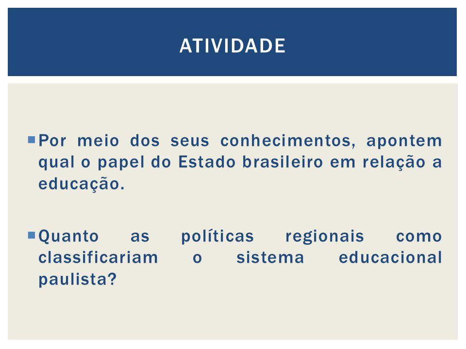 ATIVIDADE Por meio dos seus conhecimentos, apontem qual o papel do Estado brasileiro em relação a educação.