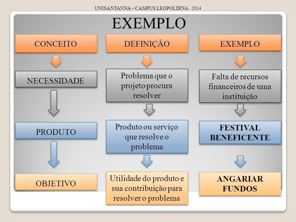 EXEMPLO CONCEITO DEFINIÇÃO EXEMPLO