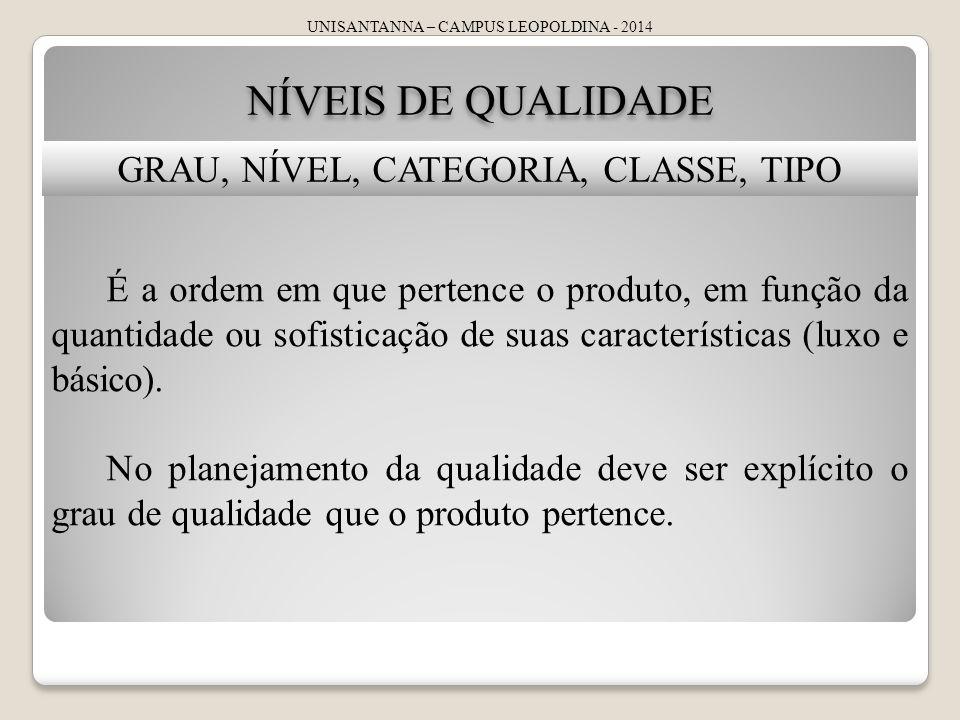 NÍVEIS DE QUALIDADE GRAU, NÍVEL, CATEGORIA, CLASSE, TIPO