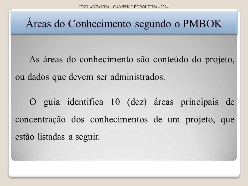 Áreas do Conhecimento segundo o PMBOK