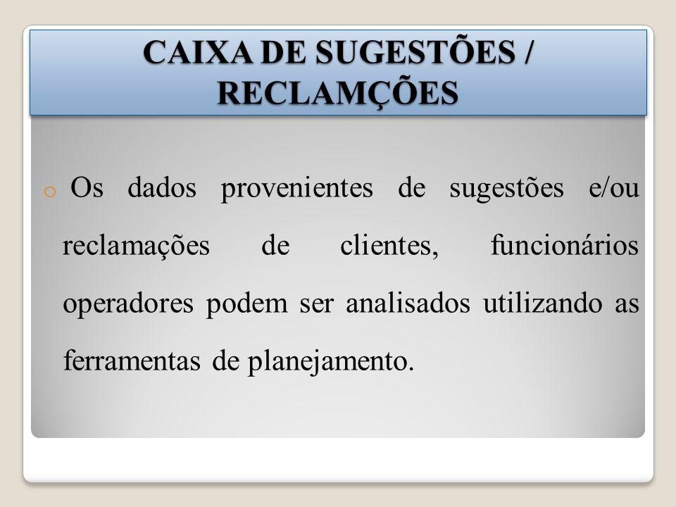 CAIXA DE SUGESTÕES / RECLAMÇÕES