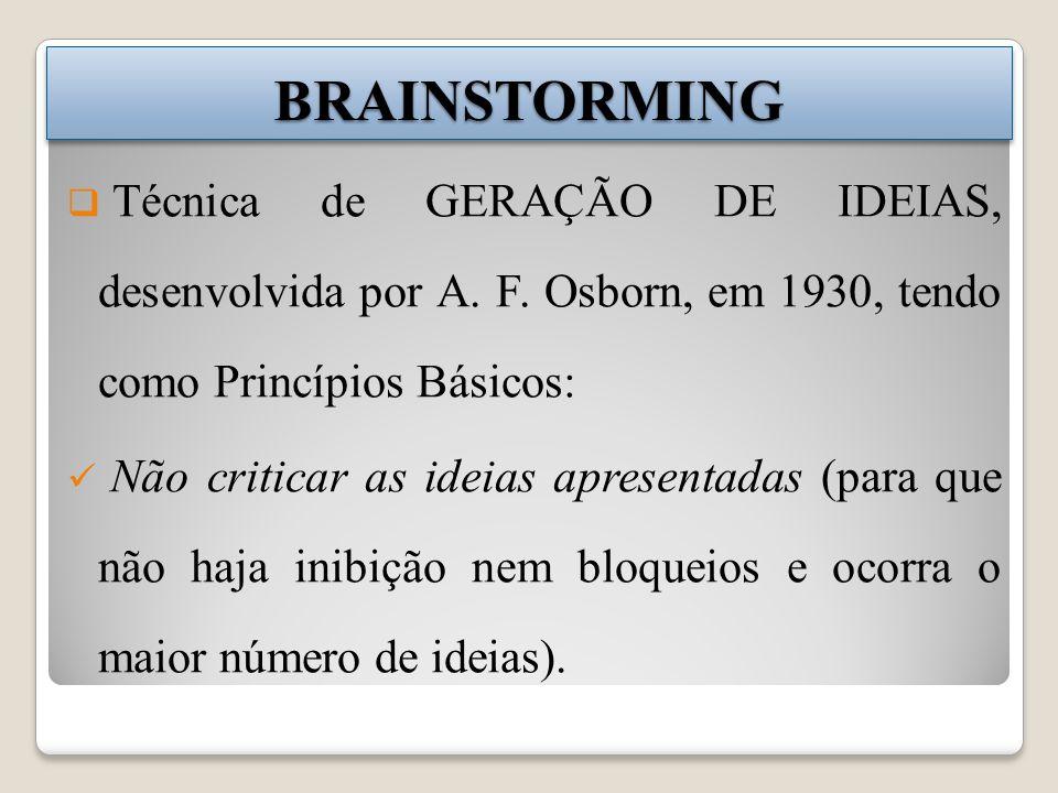 BRAINSTORMING Técnica de GERAÇÃO DE IDEIAS, desenvolvida por A. F. Osborn, em 1930, tendo como Princípios Básicos: