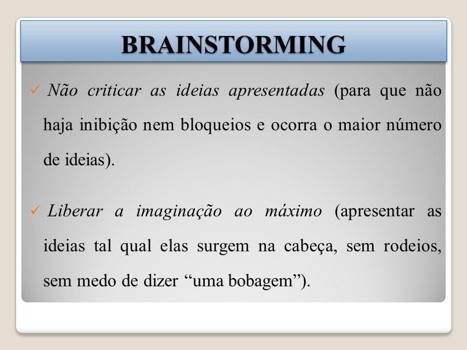 BRAINSTORMING Não criticar as ideias apresentadas (para que não haja inibição nem bloqueios e ocorra o maior número de ideias).