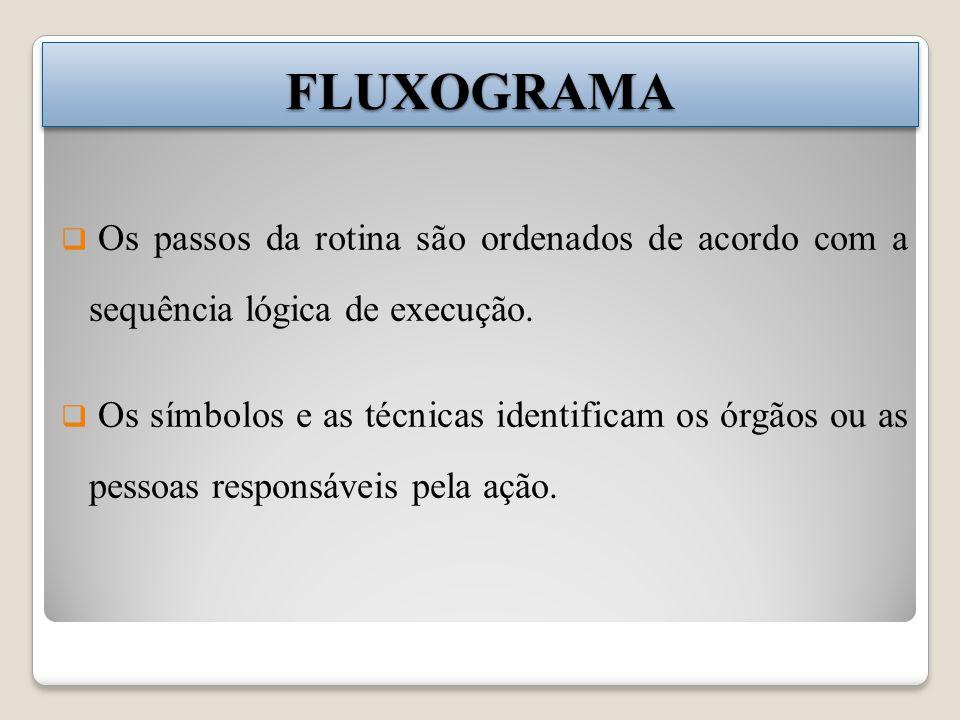 FLUXOGRAMA Os passos da rotina são ordenados de acordo com a sequência lógica de execução.