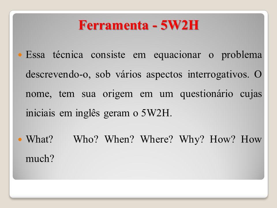 Ferramenta - 5W2H