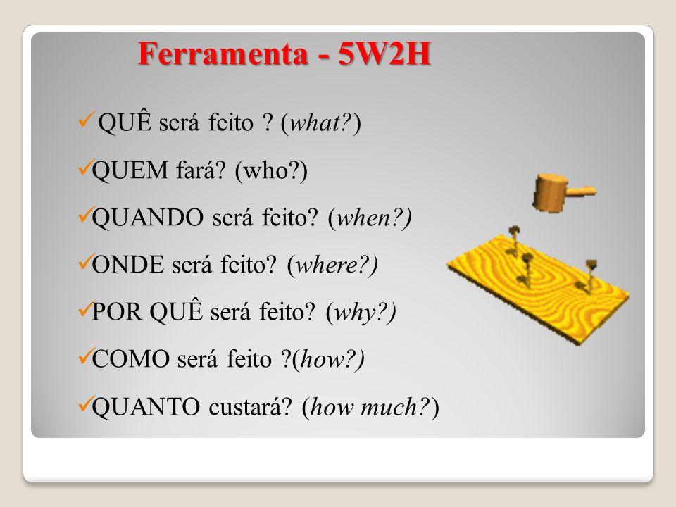 Ferramenta - 5W2H QUÊ será feito (what ) QUEM fará (who )