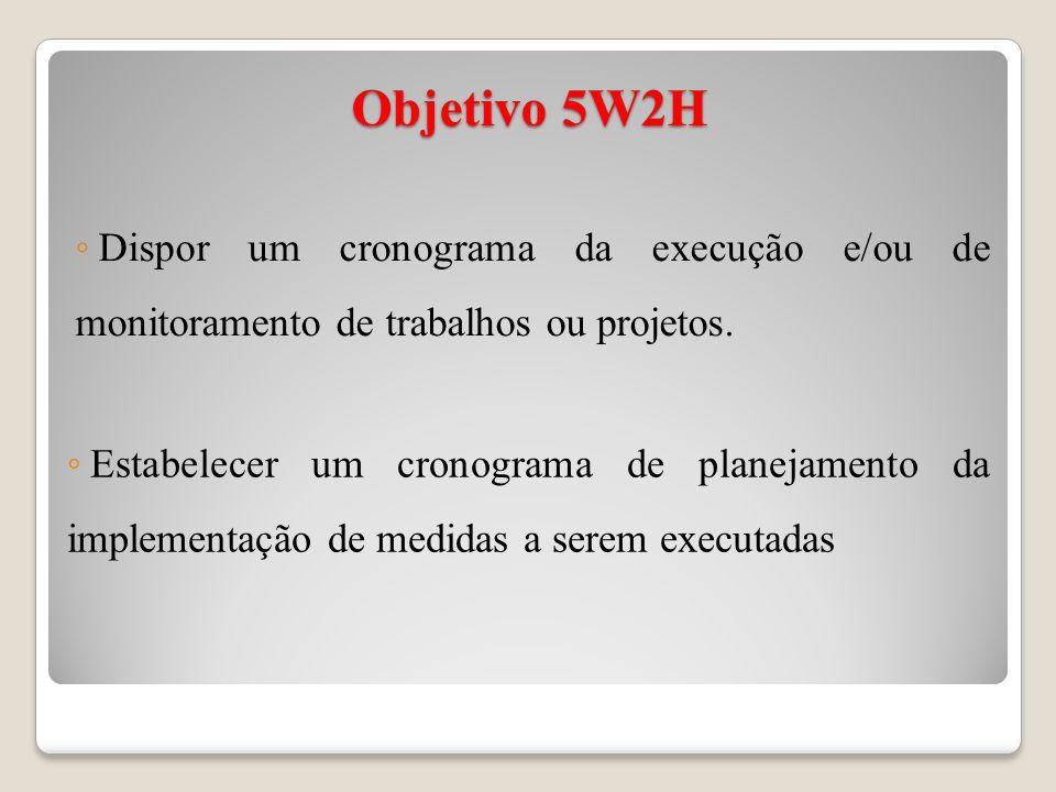 Objetivo 5W2H Dispor um cronograma da execução e/ou de monitoramento de trabalhos ou projetos.