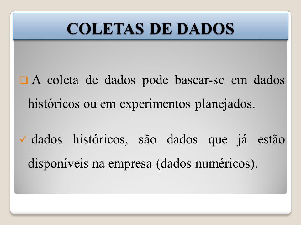 COLETAS DE DADOS A coleta de dados pode basear-se em dados históricos ou em experimentos planejados.