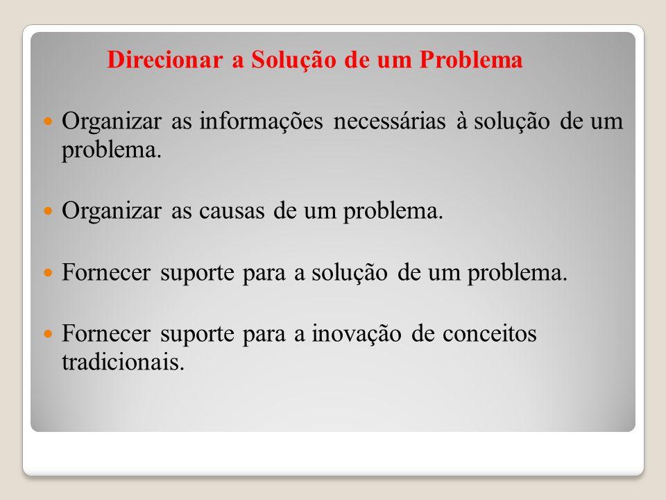 Direcionar a Solução de um Problema