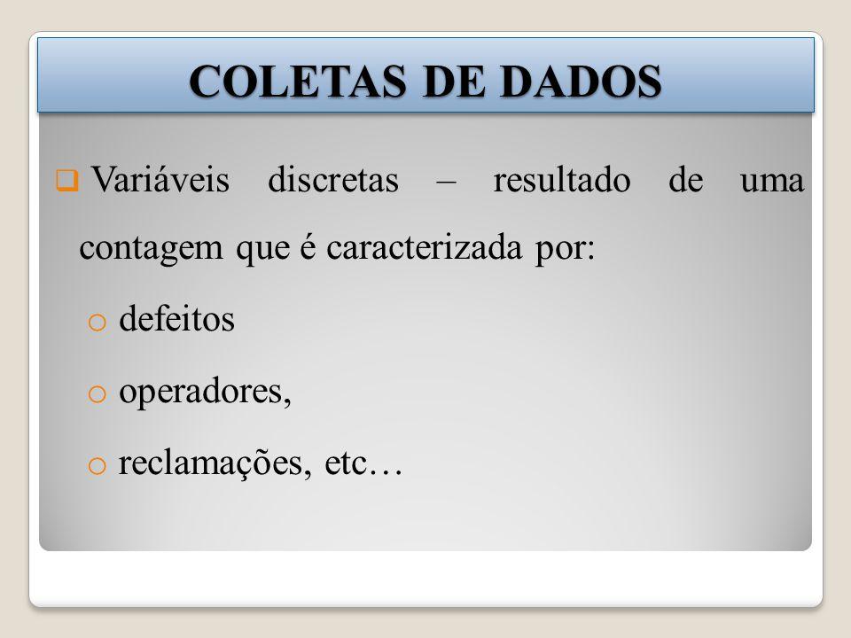 COLETAS DE DADOS Variáveis discretas – resultado de uma contagem que é caracterizada por: defeitos.