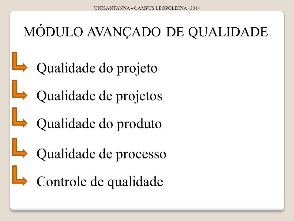 Qualidade do projeto Qualidade de projetos Qualidade do produto